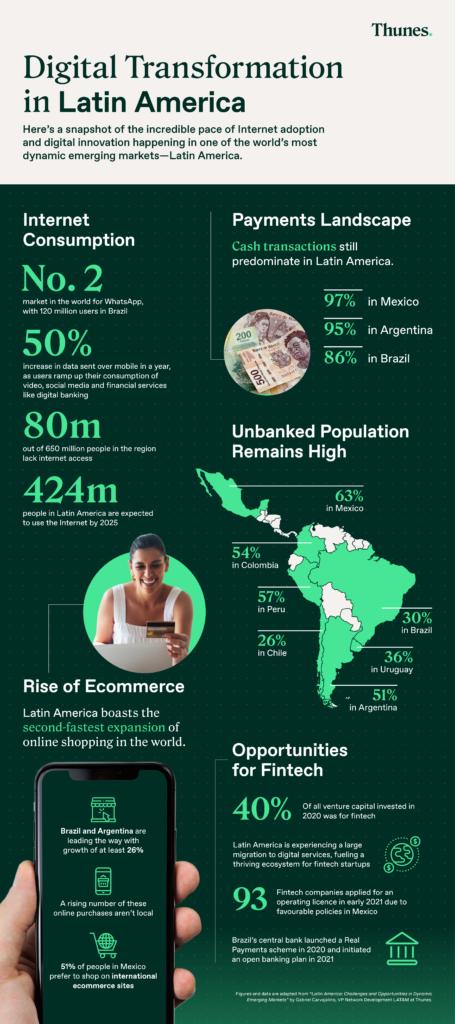 latin america digital payments statistics 2020